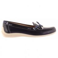 γυναικεία παπούτσια geox